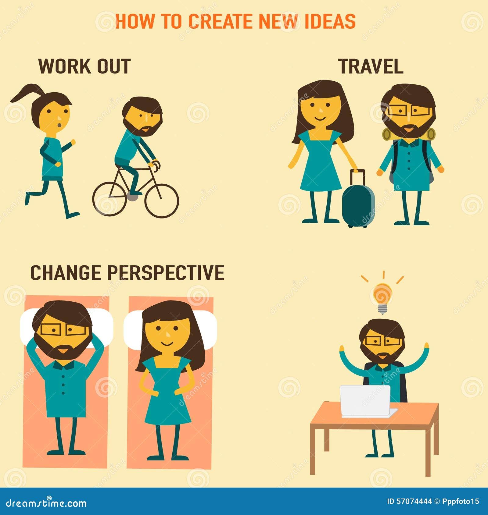 Hoe te om nieuwe ideeënvector tot stand te brengen werk, reis, verander perspecti uit