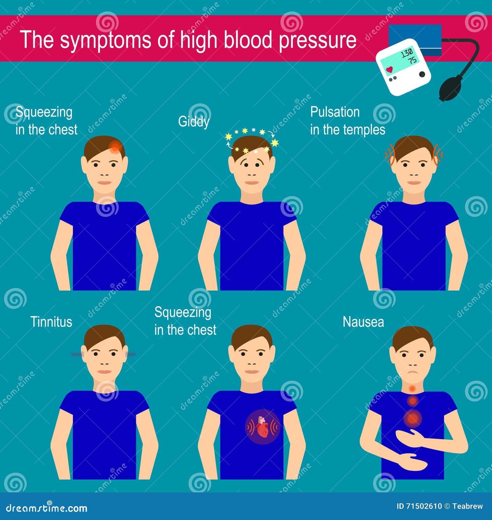 Hoge Bloeddruk Vector Illustratie Vector Illustratie Illustratie