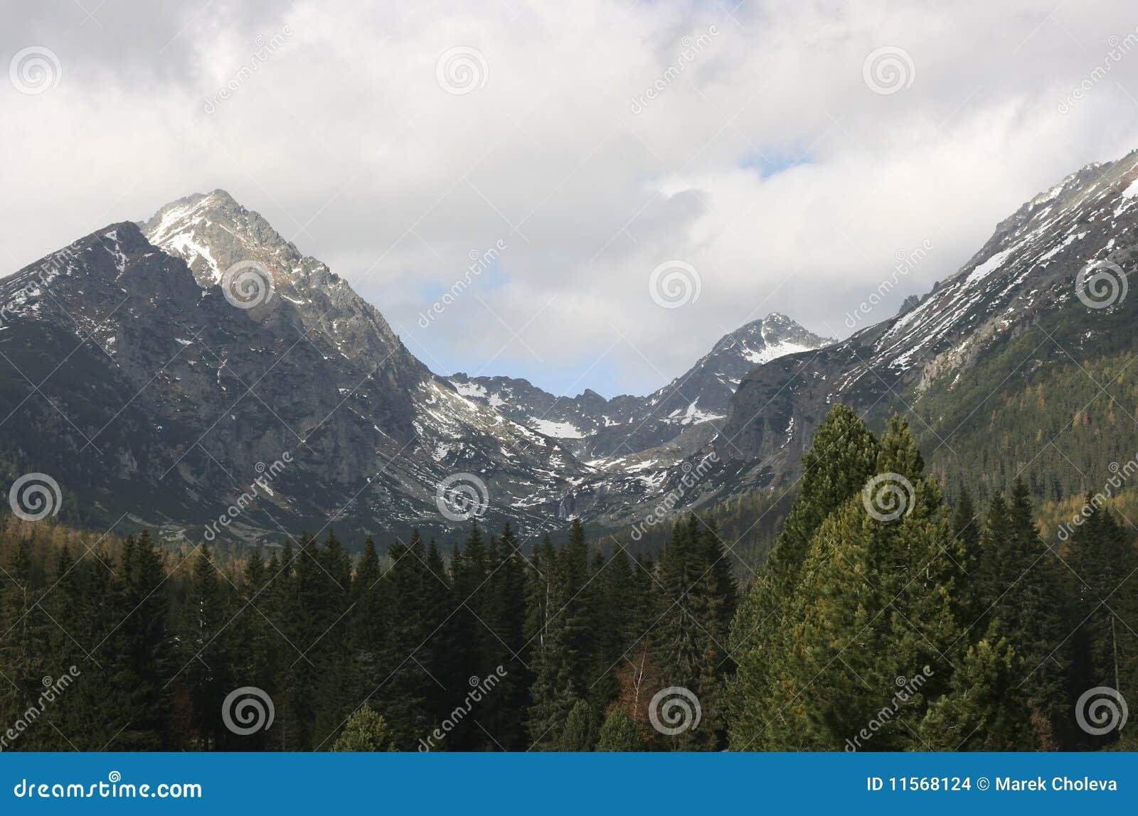 Hohes Tatras