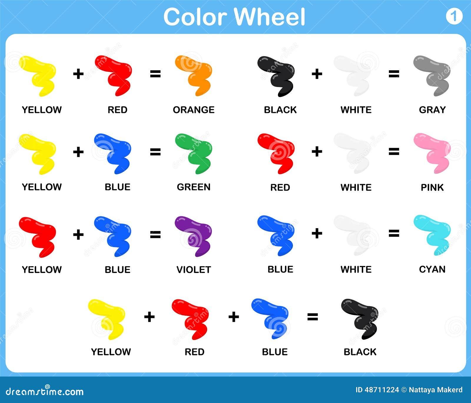 Hoja De Trabajo De La Rueda De Color Para Los Niños Ilustración del ...