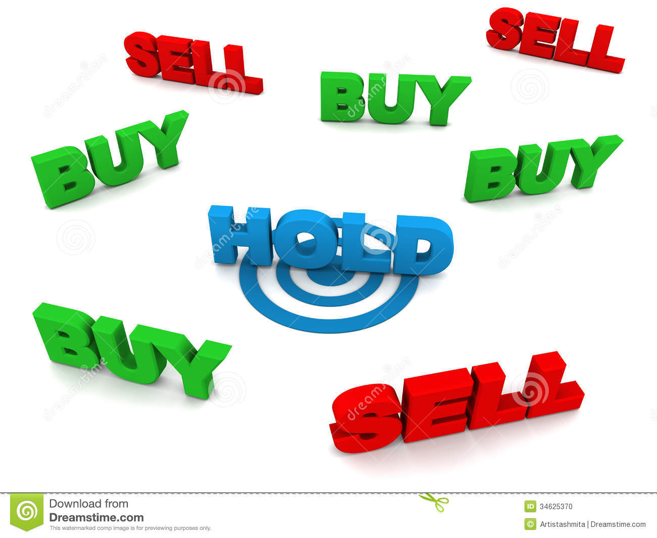 Buy and Sell Stock Options
