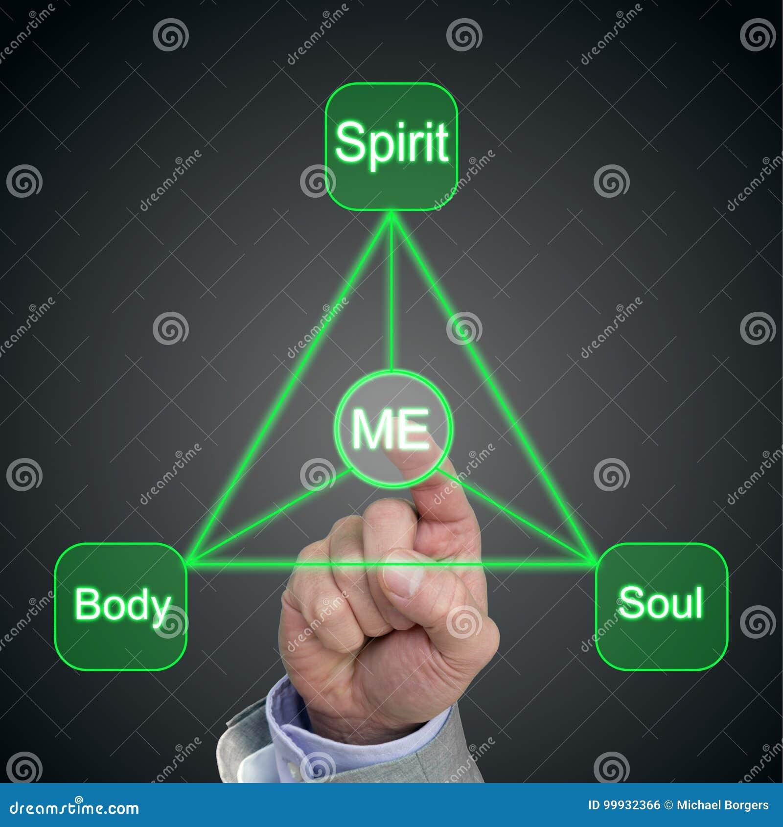 Holistyczny Trinangular Balansowy Pojęcie Ciało Duszy Ja I Duch
