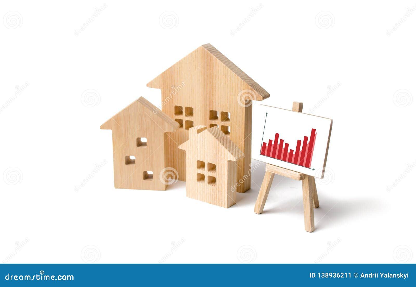 Holzhäuser mit einem Stand von Grafiken und von Informationen Steigende Nachfrage nach der Unterkunft und den Immobilien Wachstum