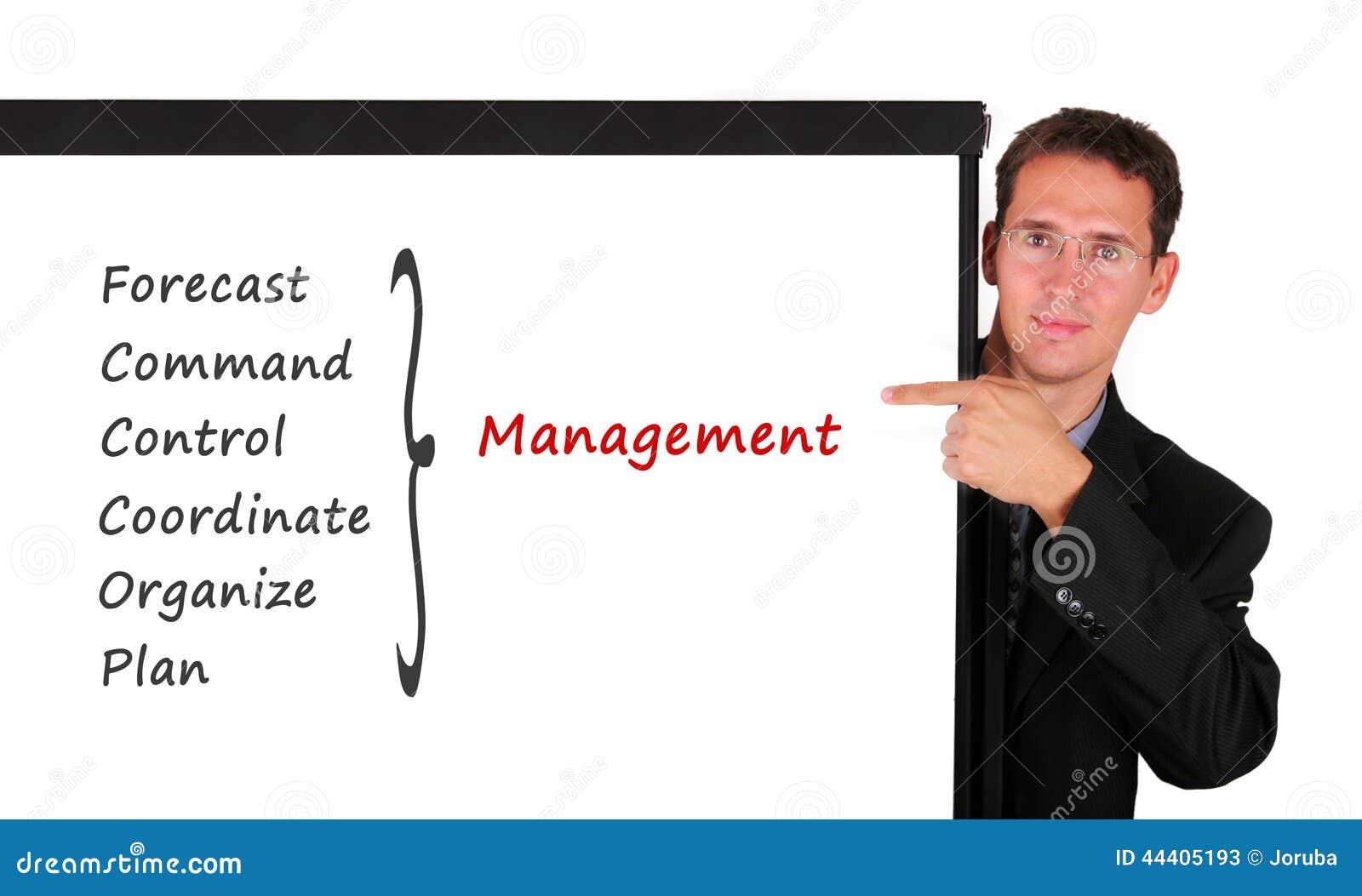 Hombre de negocios joven en el tablero blanco que muestra habilidad y responsabilidad de gestión