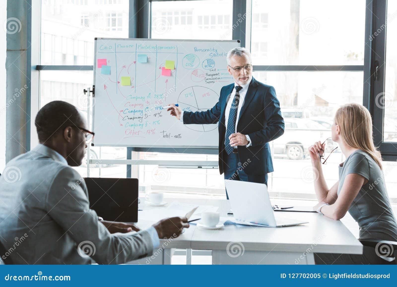Hombre de negocios mayor que señala en el whiteboard con los gráficos y las cartas mientras que discute proyecto del negocio