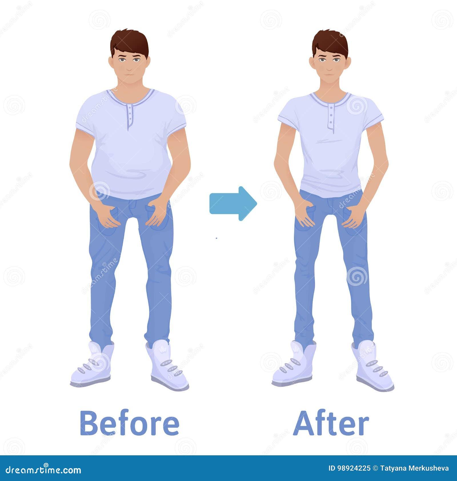 dieta dieta quebranto de pesadumbre con antelación y después