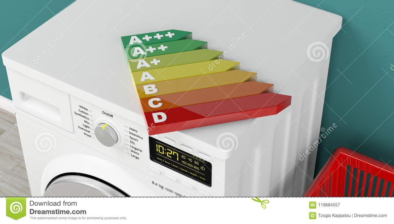 Clothes Washing Machine And Energy Efficiency On Green Wall