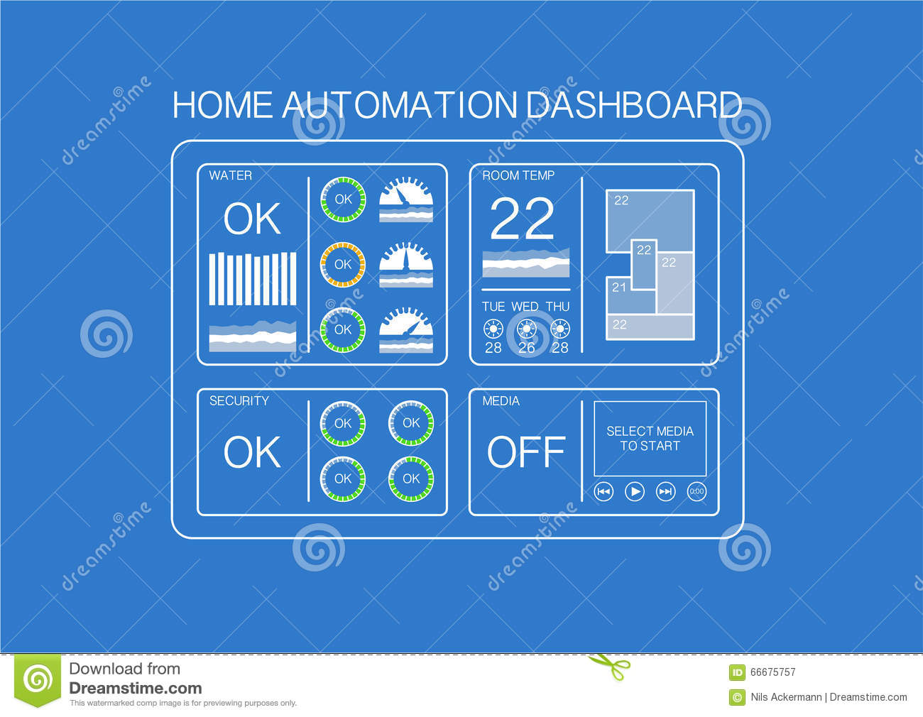 Home Automation Dashboard Example With Flat Design To Control Water, Room  Temperature, Security And Media
