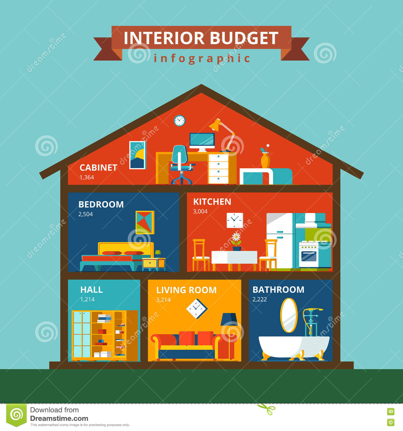 Home House Room Interior Budget Costs Flat Vector Infographics Stock Vector Illustration Of