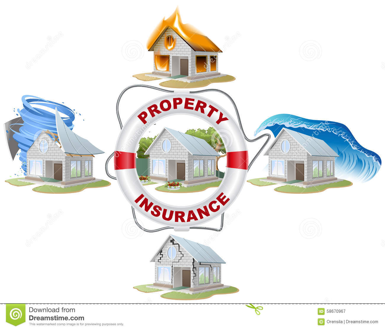 Fire And Property Insurance