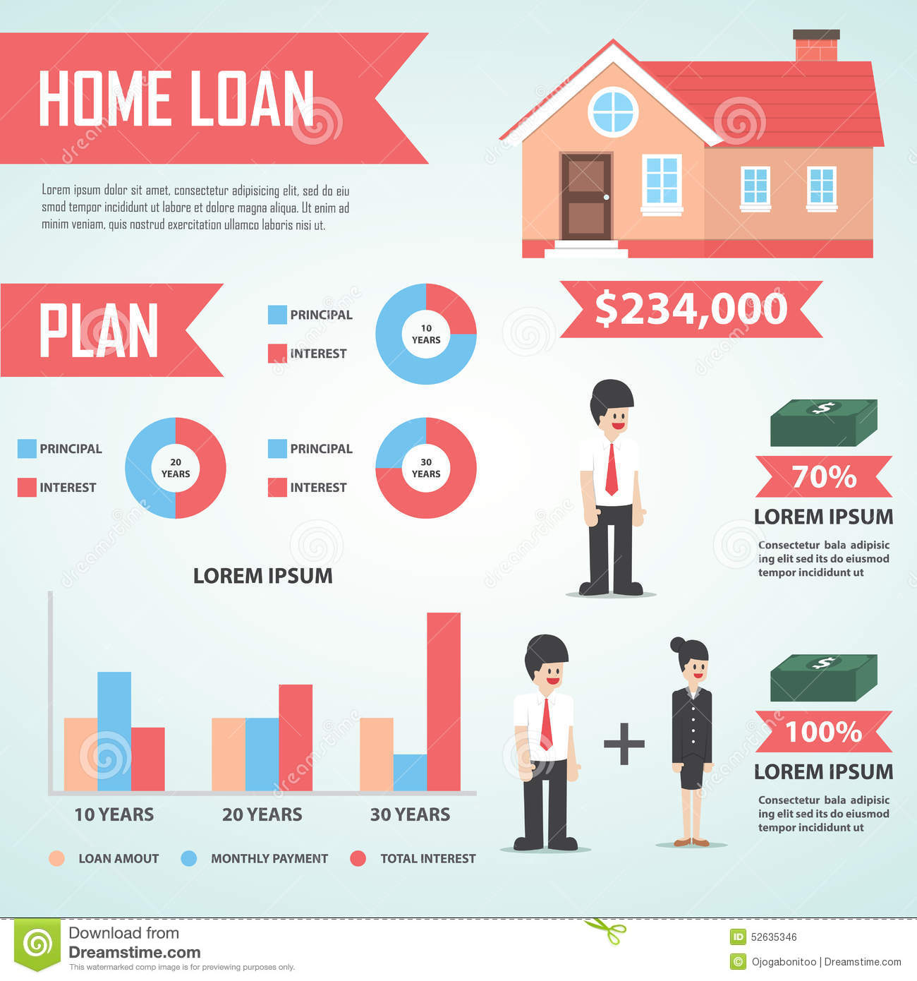 Home Loan Infographic Design Element Real Estate Stock