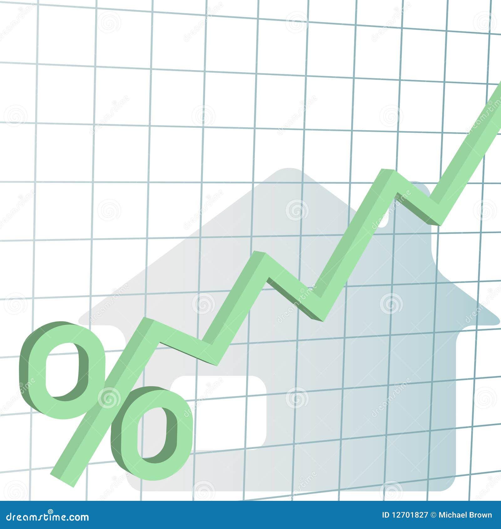 home mortgage interest rates higher chart royalty free split string vector c++ split vector clojure