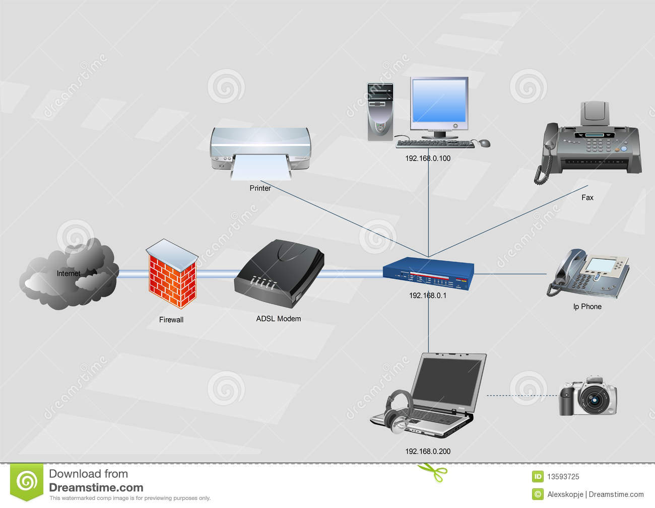 Extended Home Network Diagram Computer Electrical Wiring Diagrams Stock Illustration Of Email 13593725 Ethernet