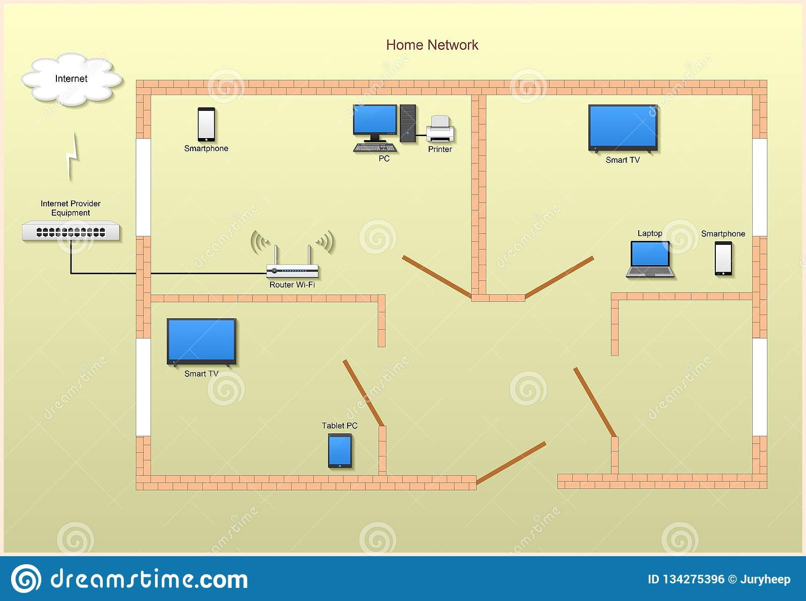 Cool Home Network Diagram With Devices Buildings On Gold Background Wiring Cloud Hisonuggs Outletorg