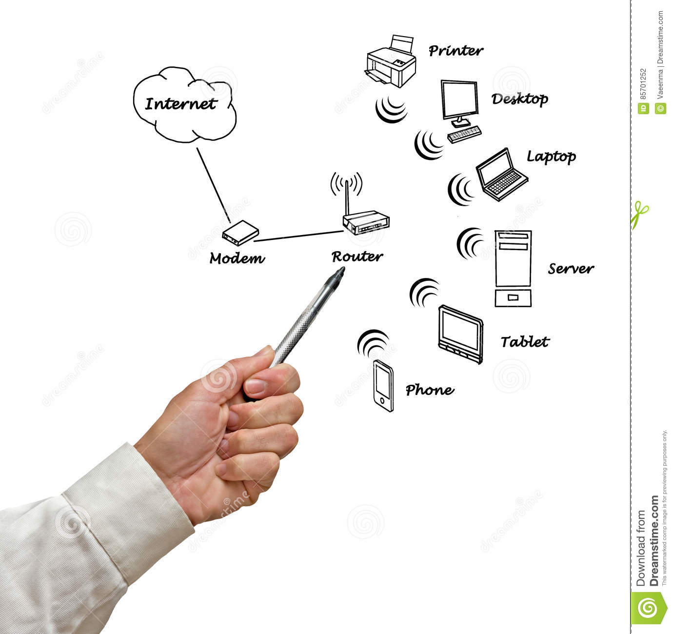 Home Network Diagram Stock Illustration Of Drawing Basic Download 85701252