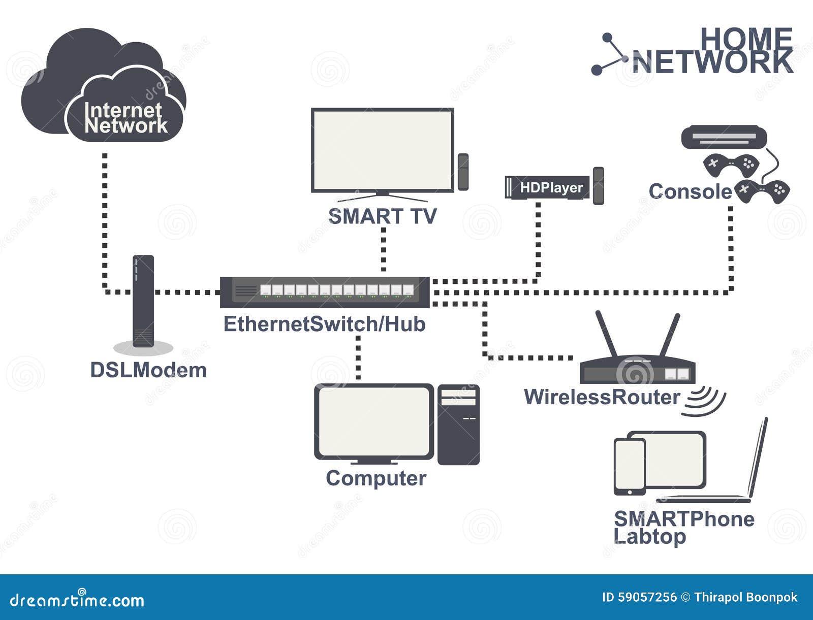 Cable Modem Diagram Radio Modem Diagram Elsavadorla
