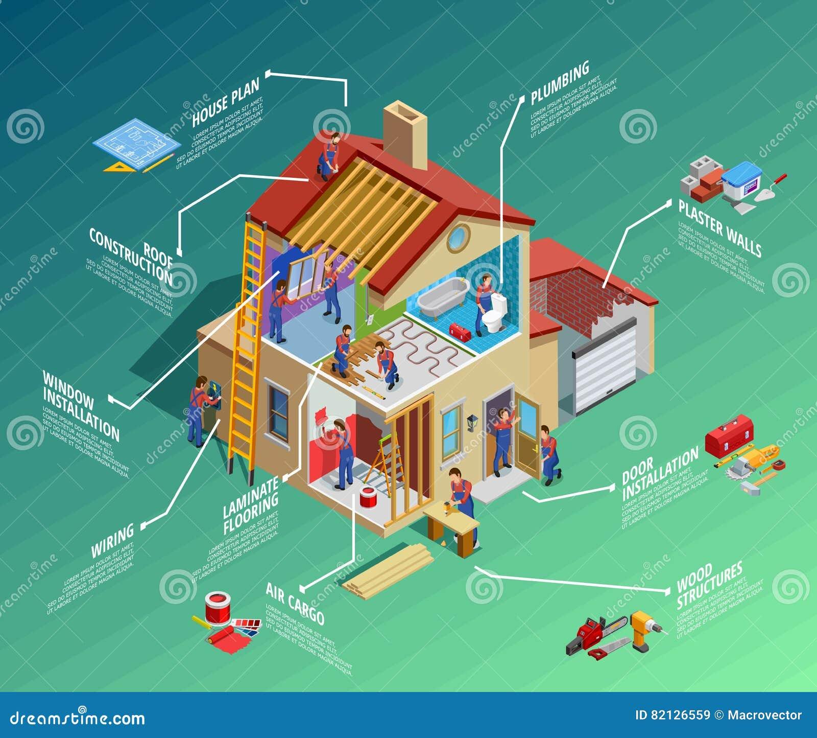 home-repair-isometric-infographics-house