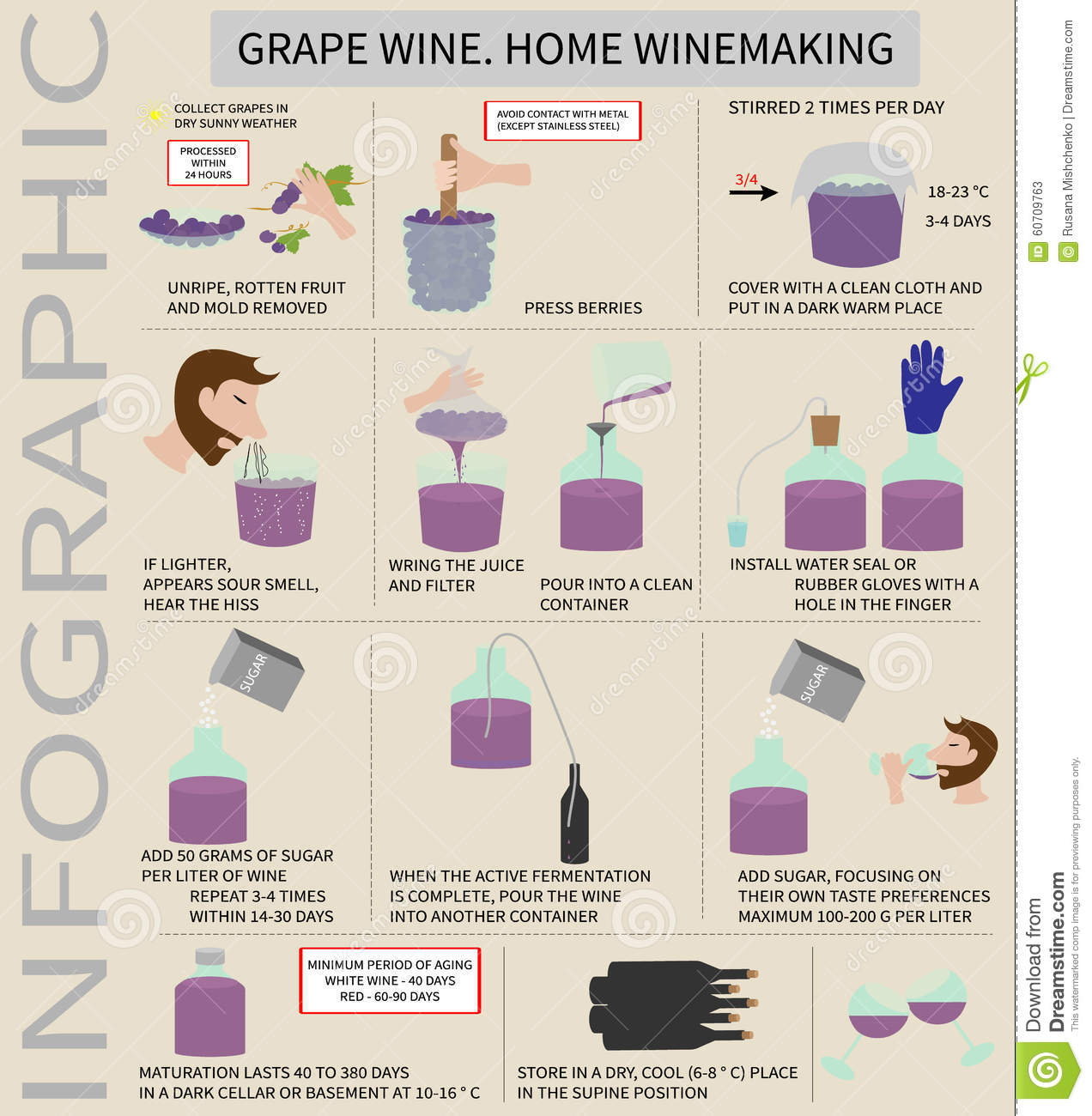 how to make wines osrs