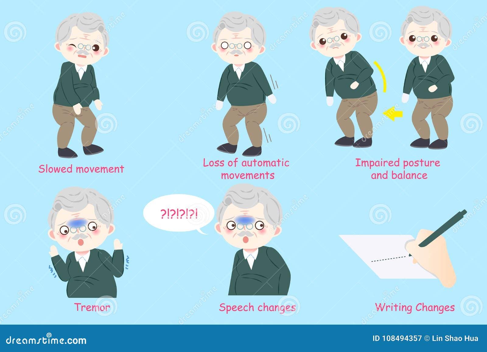 Homme Avec La Maladie De Parkinson Illustration de Vecteur ...