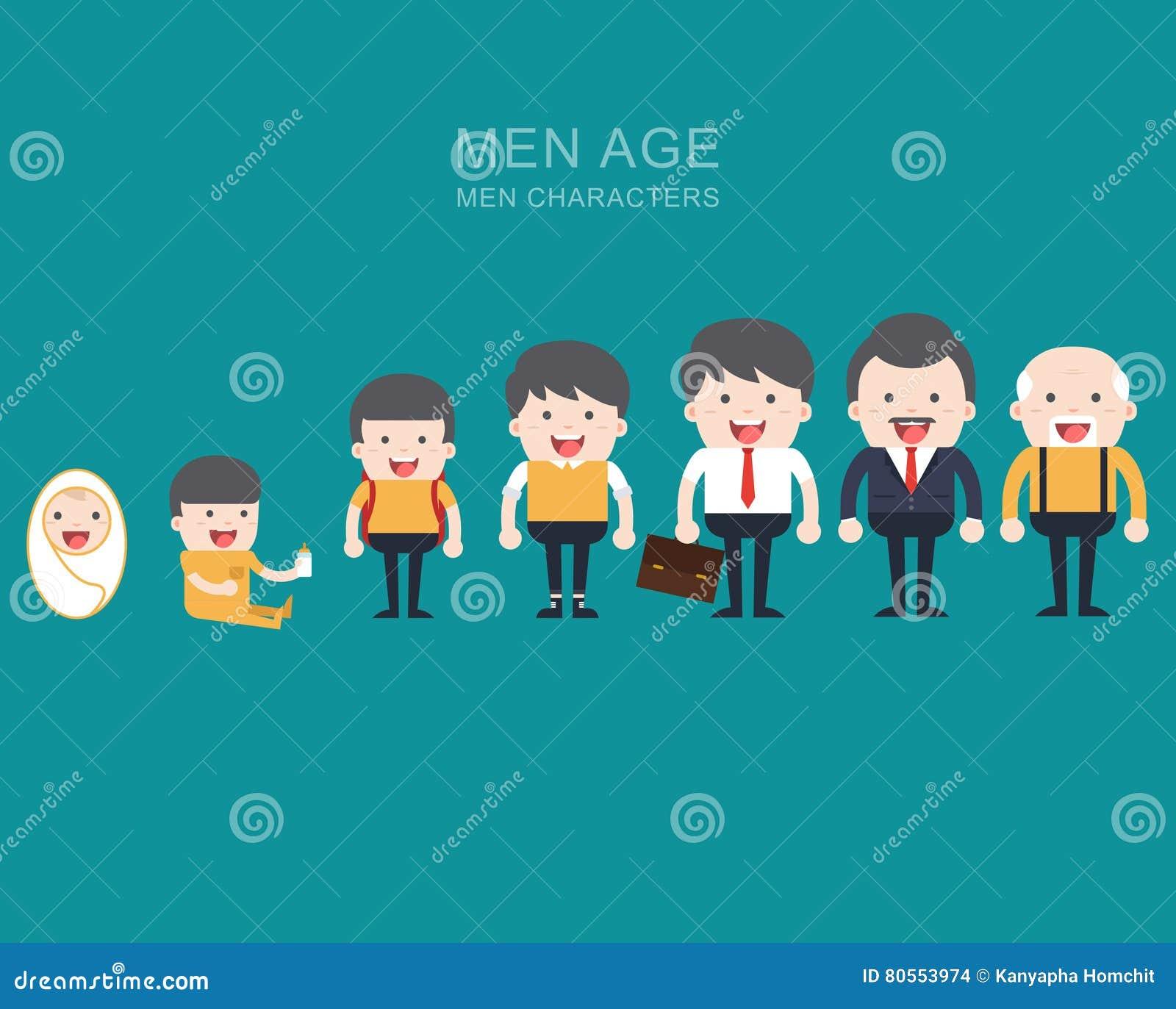 Homme de générations Générations de personnes à différents âges