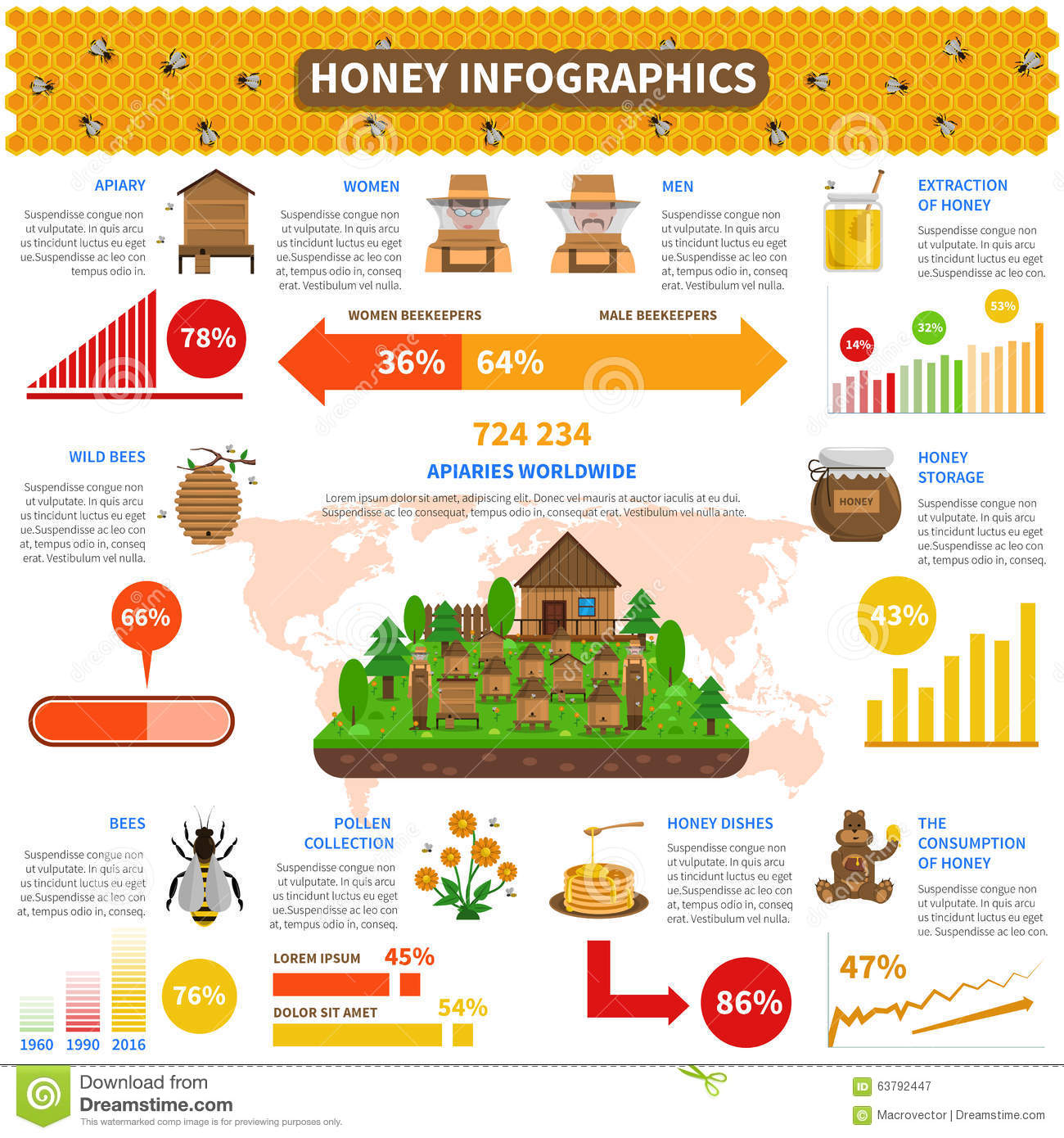 Product Information: Honey Infographics Set Stock Vector