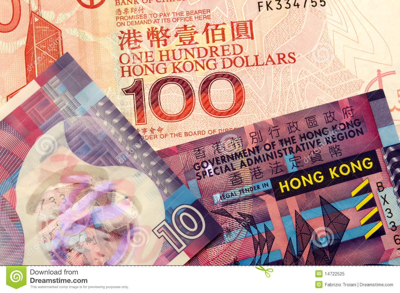 Hong kong bank forex