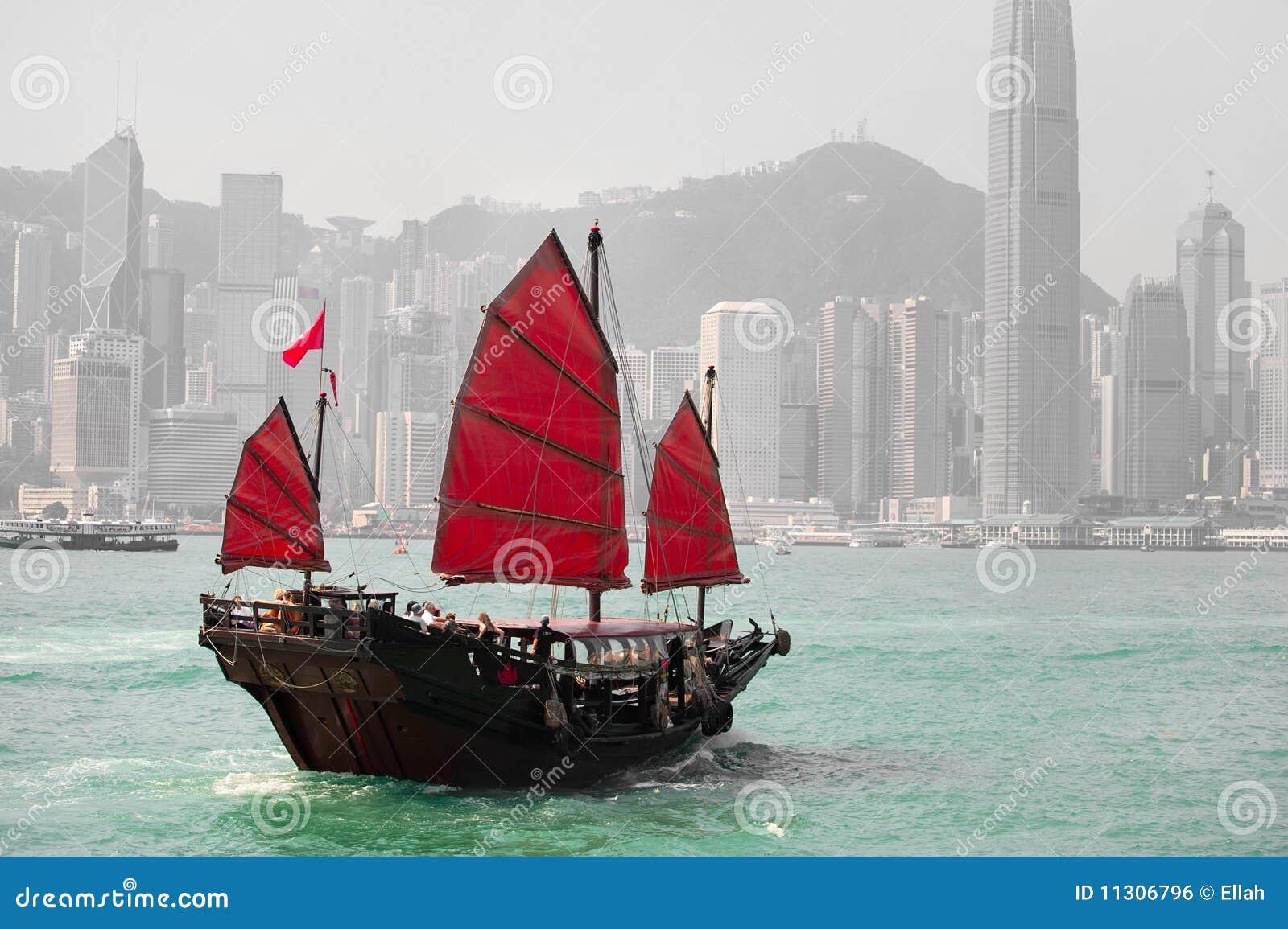 Hong- KongSkyline