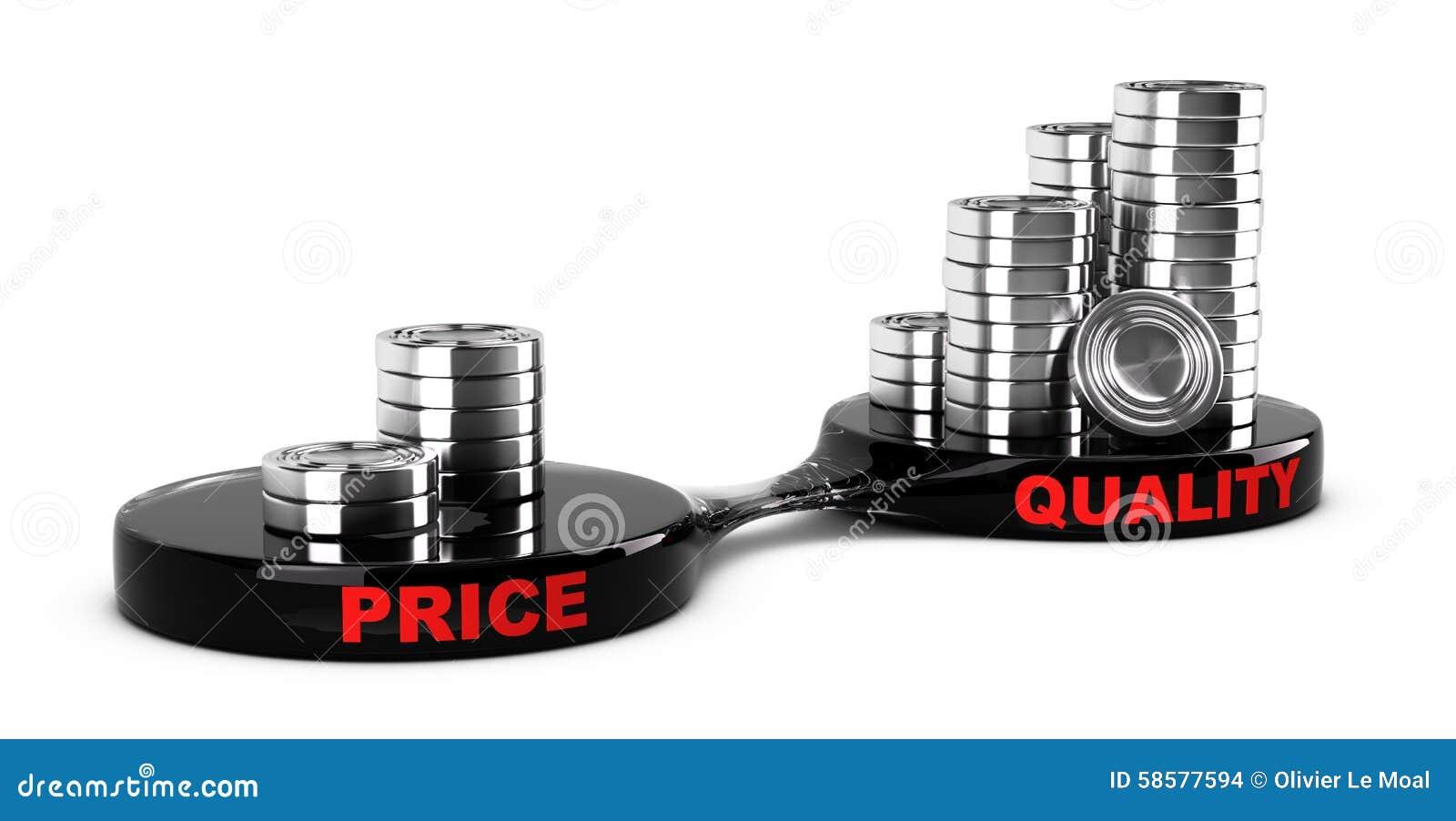 Hoog - kwaliteit, Lage Kosten