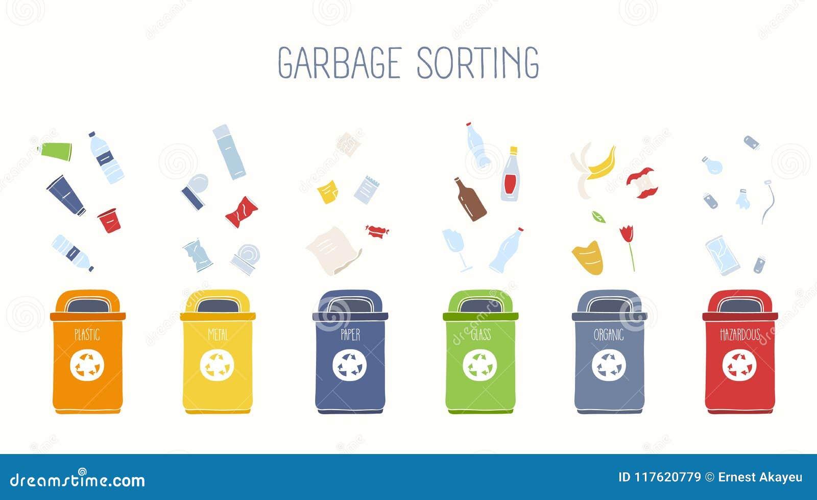 Horisontalbanret med avfallbehållare och olika typer av rackar ner på på vit bakgrund - plast-, metall, exponeringsglas, papper