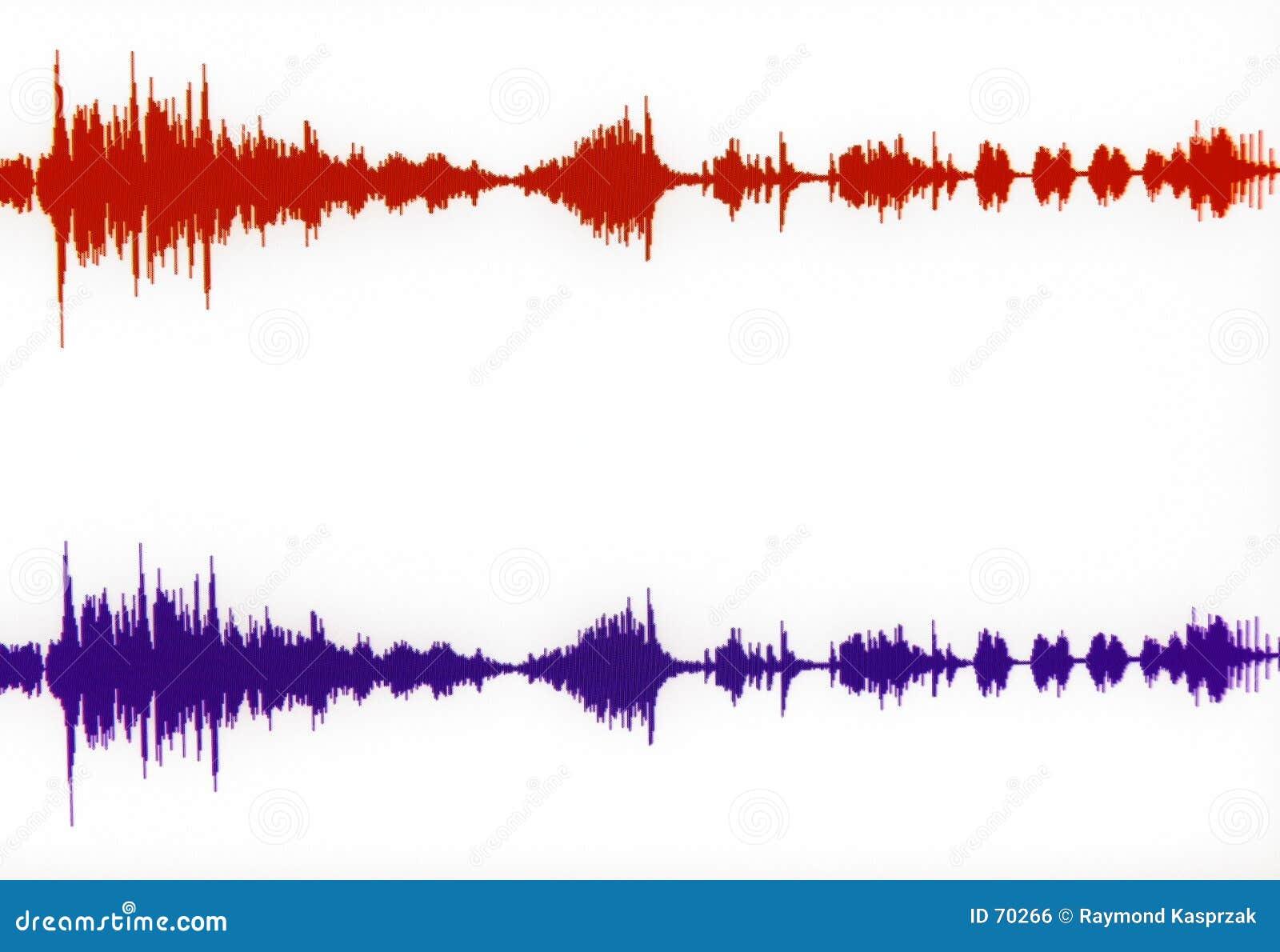 Horisontalstereo- waveform