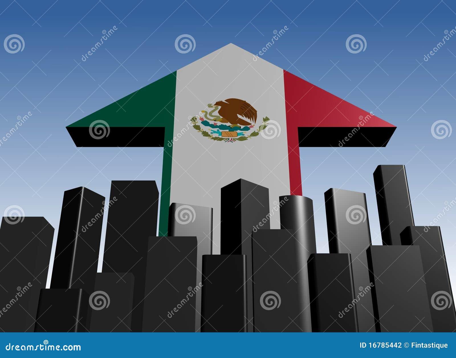 Horizon en Mexicaanse vlagpijl
