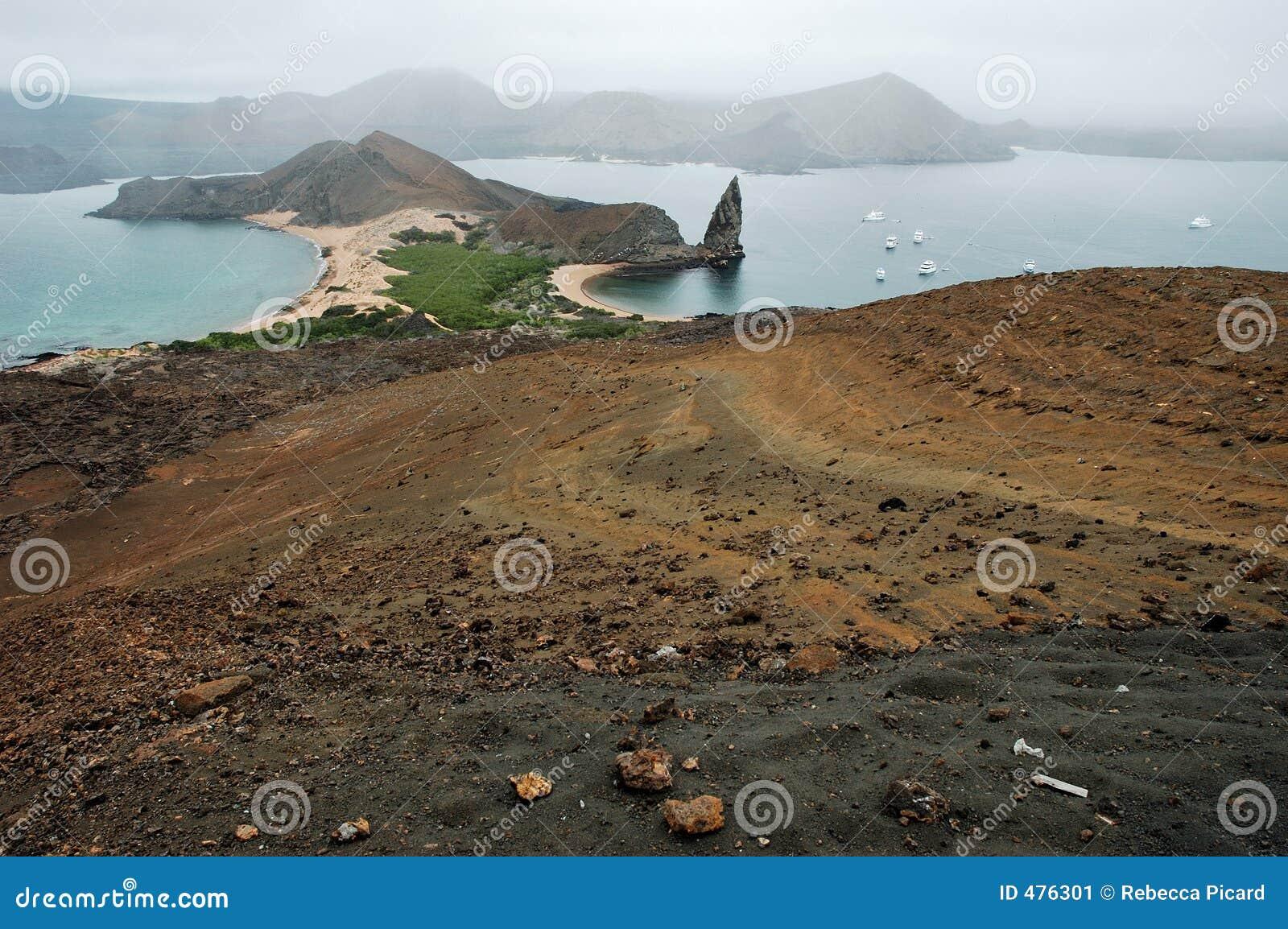 Horizontal de Galapagos