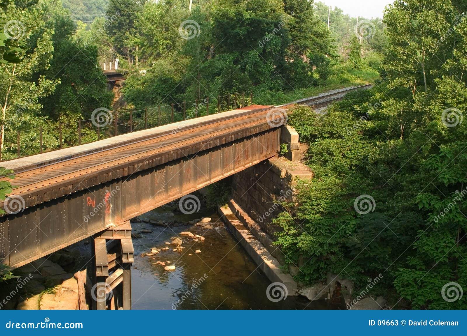 Horizontale de Brug van de trein