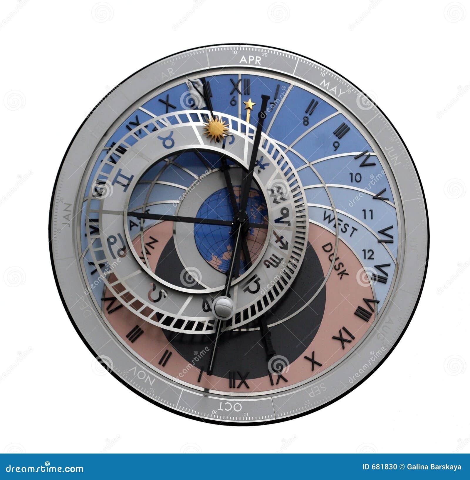 Horloge astrologique