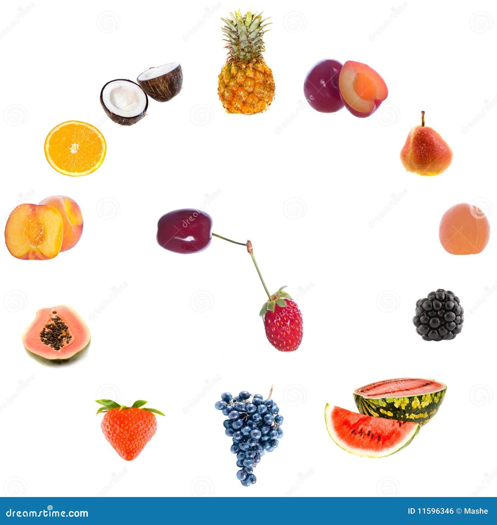 Horloge de fruit.