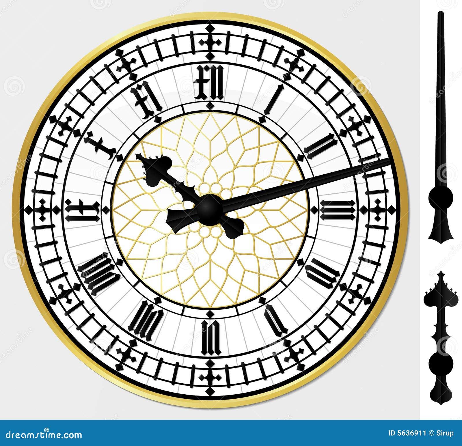 Horloge de grand ben