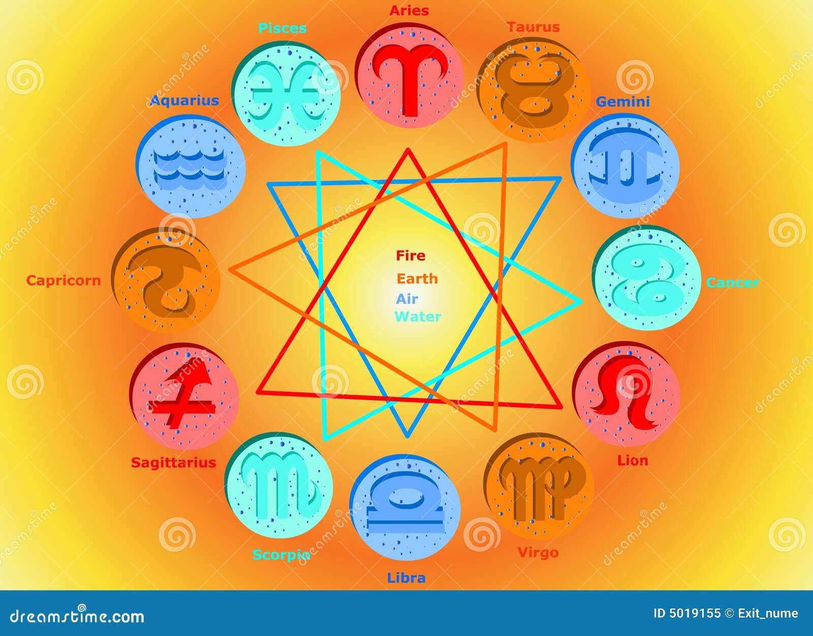 horoscope 12 l ments de signes de zodiaque photo libre de droits image 5019155. Black Bedroom Furniture Sets. Home Design Ideas