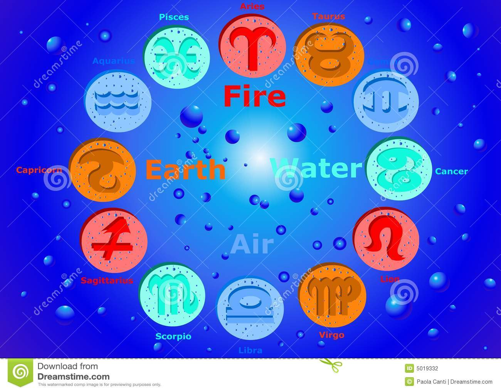 Horoscope 12 Zodiac Signs Elements Stock Illustration