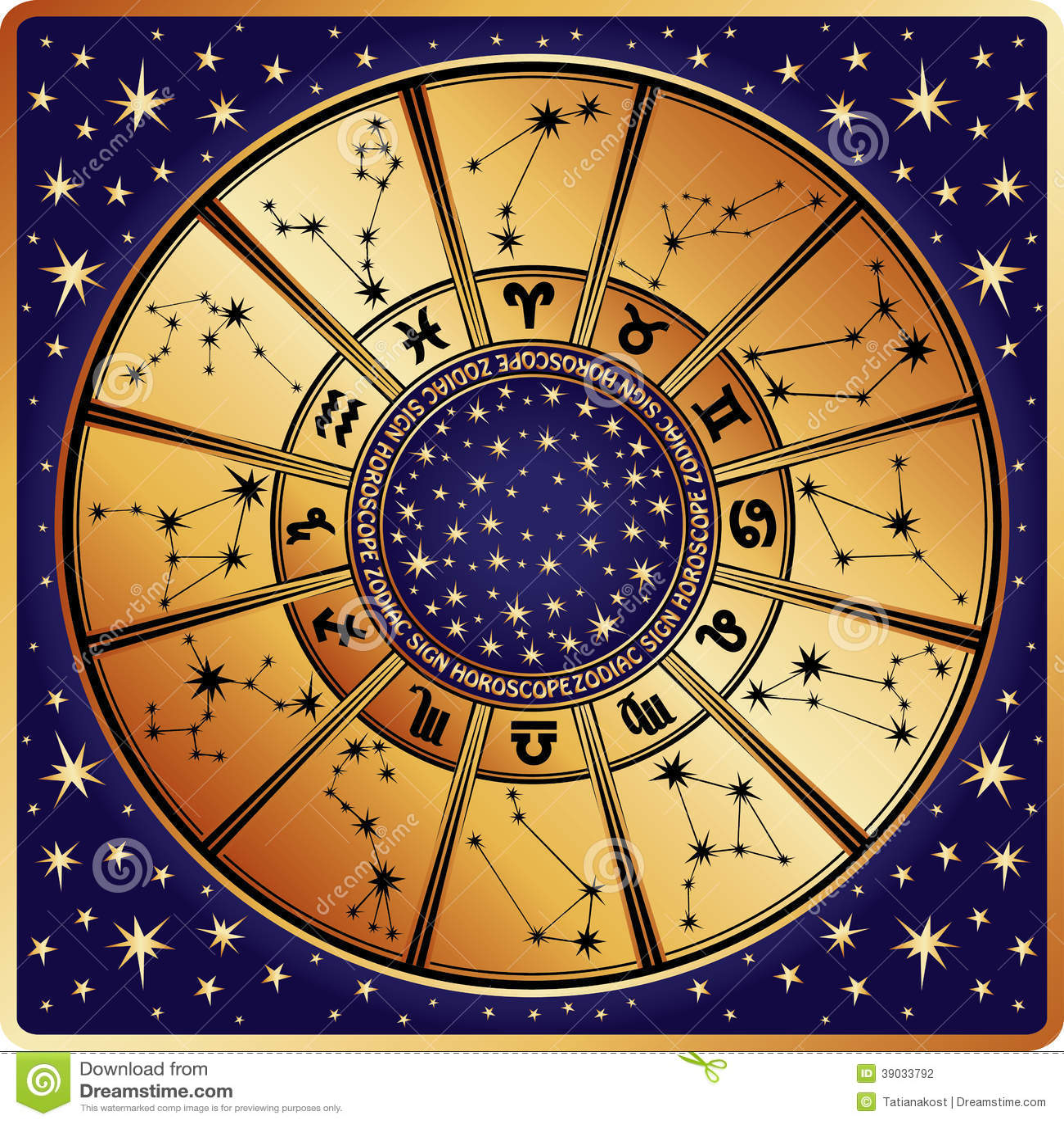 znaki-zodiaka-izvrashentsi