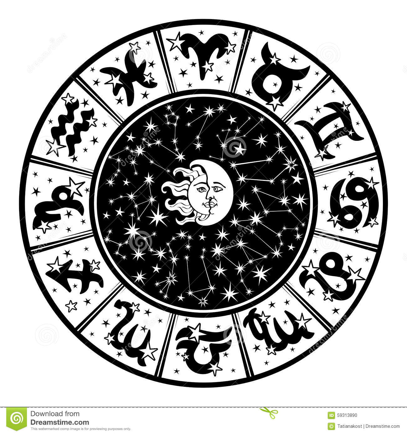 sun and moon signs Complete 2018 dates of astrological transits for all planets, signs, and aspects: planetary stations  eclipses (when the sun and moon align with the earth,.