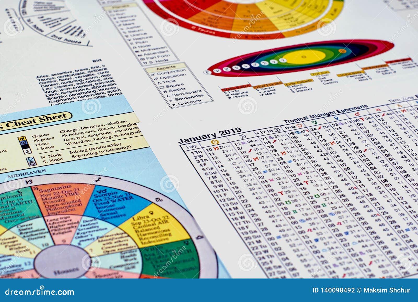 Horoscope data sheet stock photo  Image of esoteric - 140098492