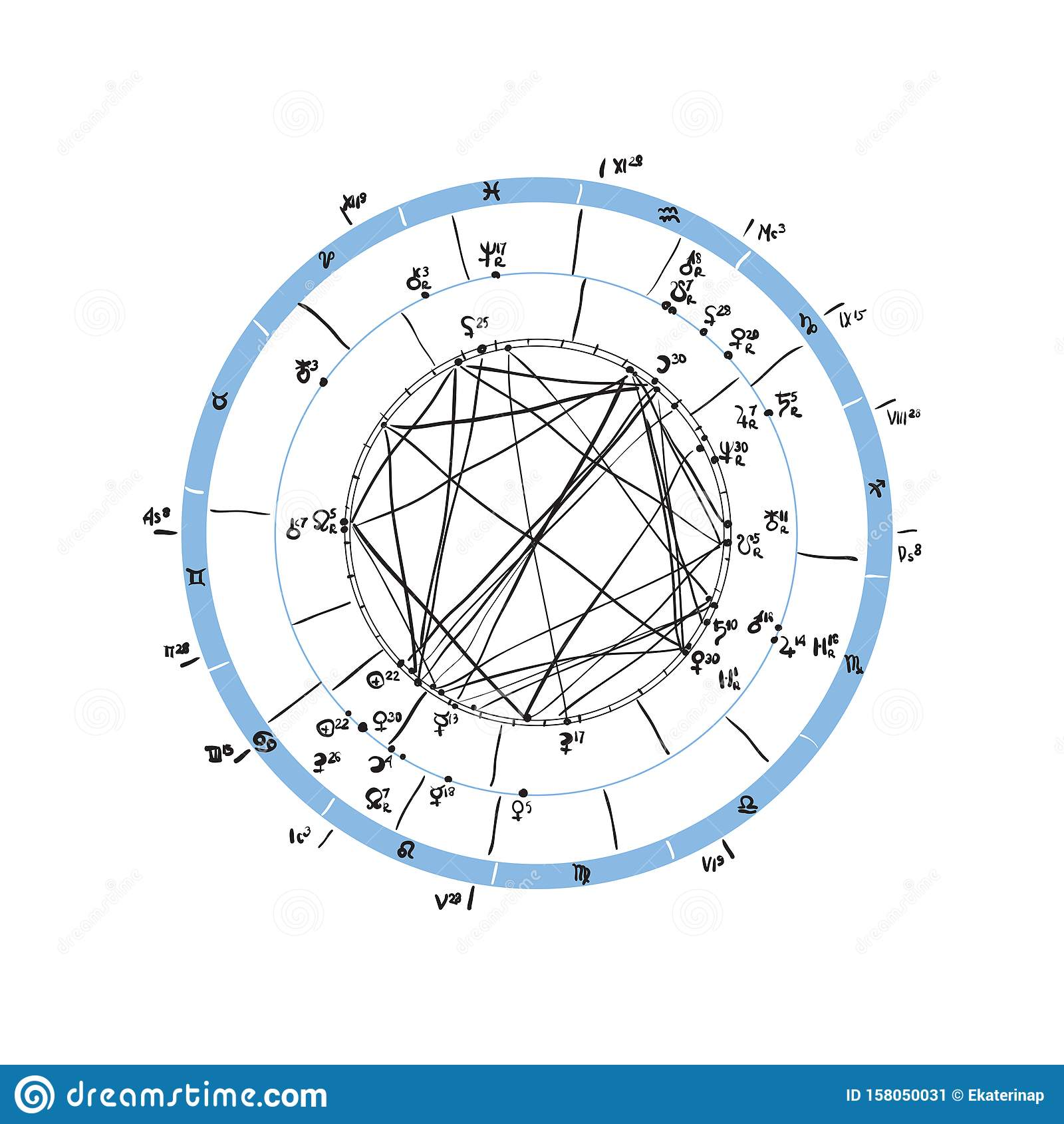 Horoscope Natal Chart, Astrological Celestial Map, Cosmogram ...