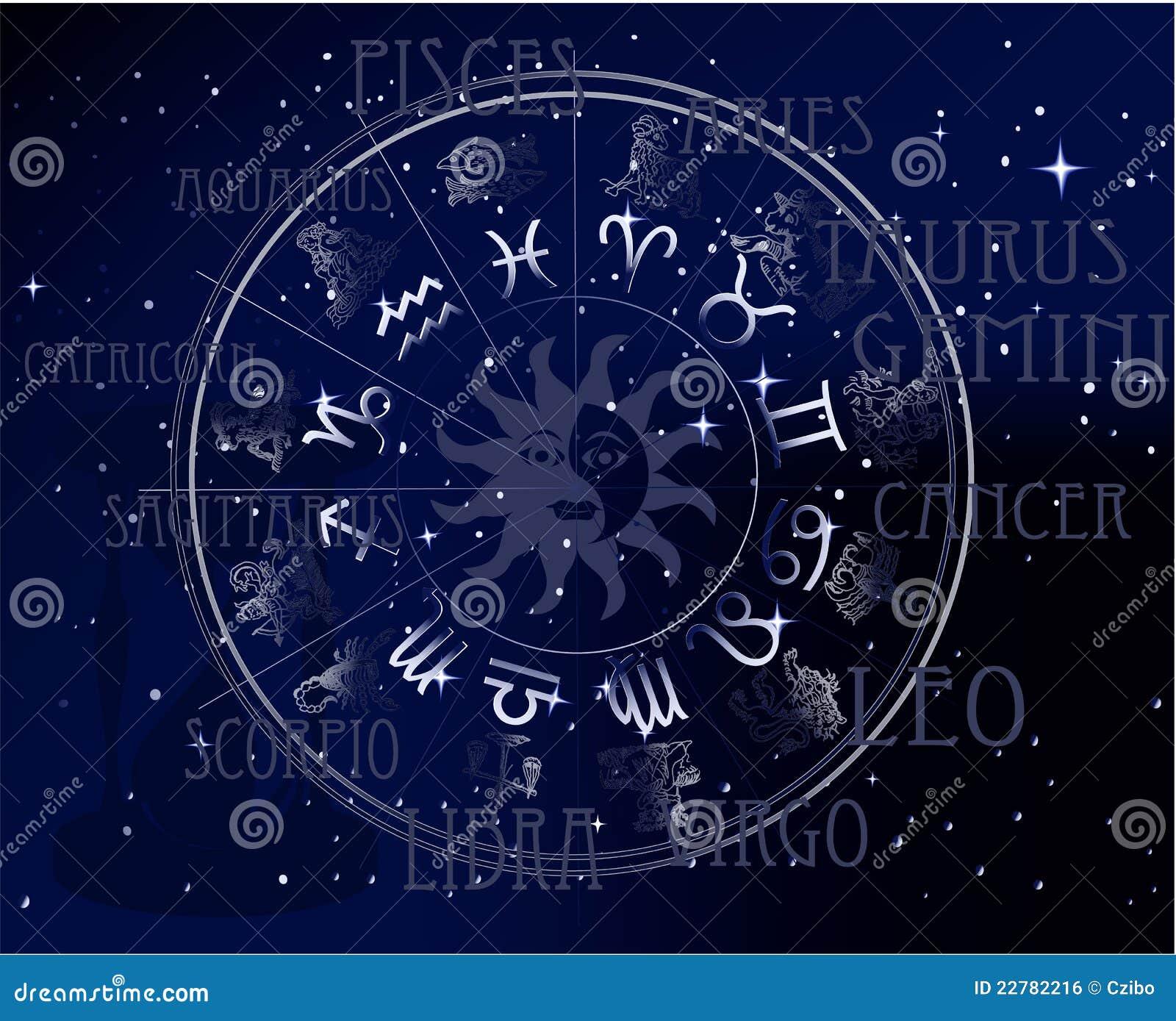 Horoscope - segni dello zodiaco del cielo