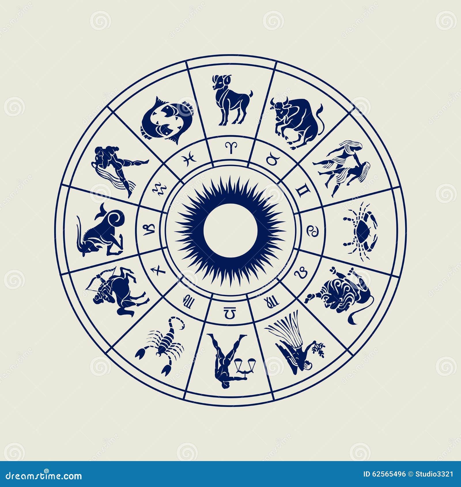 Horoscope Wheel Of Zodiac Signs Stock Illustration Illustration Of