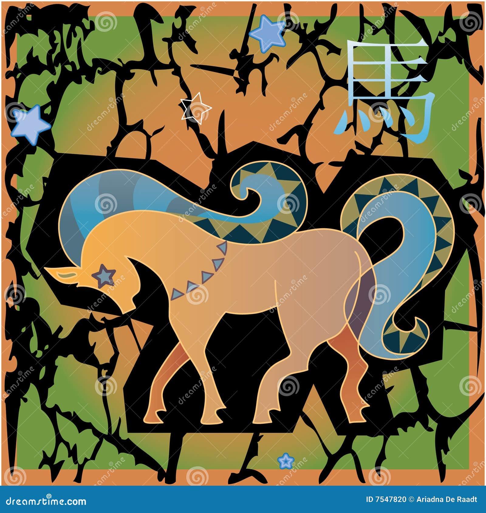 Horoskopu zwierzęcy koń