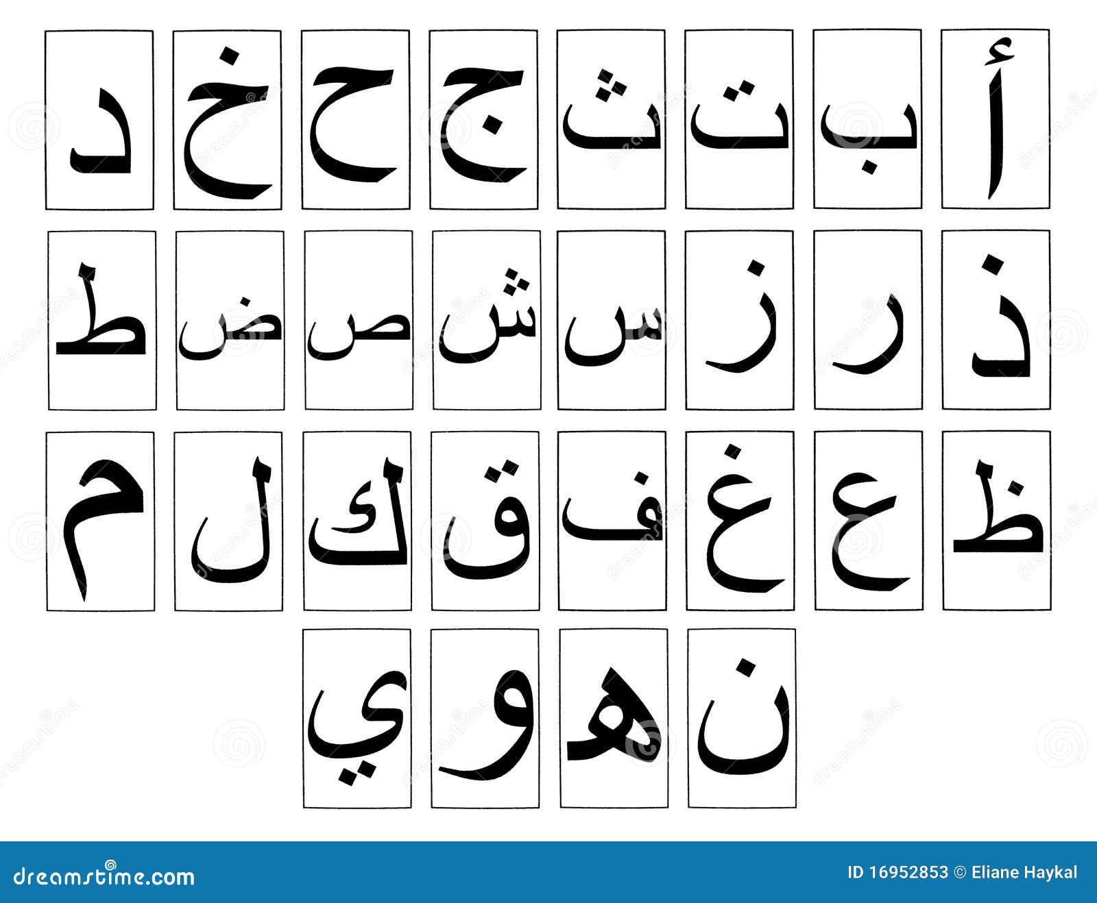Horyzontalny abecadła język arabski