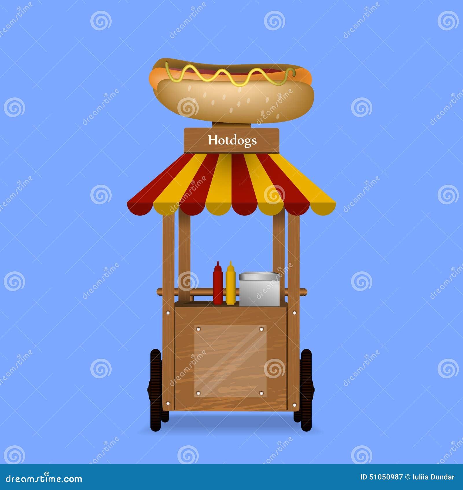 Hotdog stand business plan