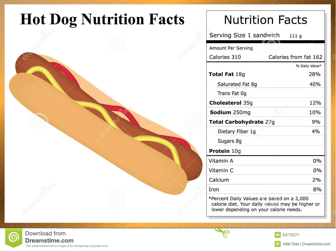 Hot Dog Nutrition Facts No Bun