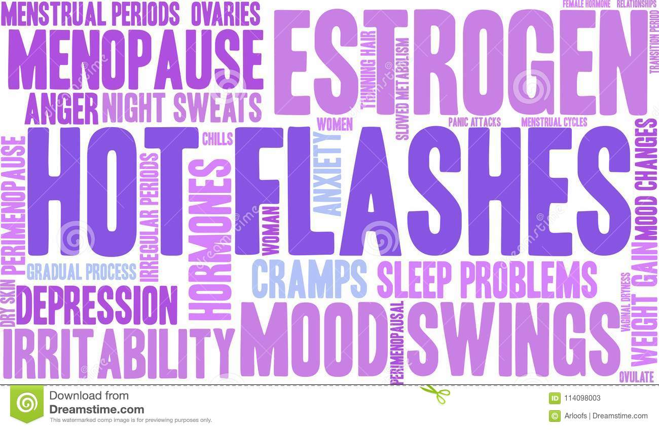 Hot Flashes Word Cloud stock vector  Illustration of ovulate