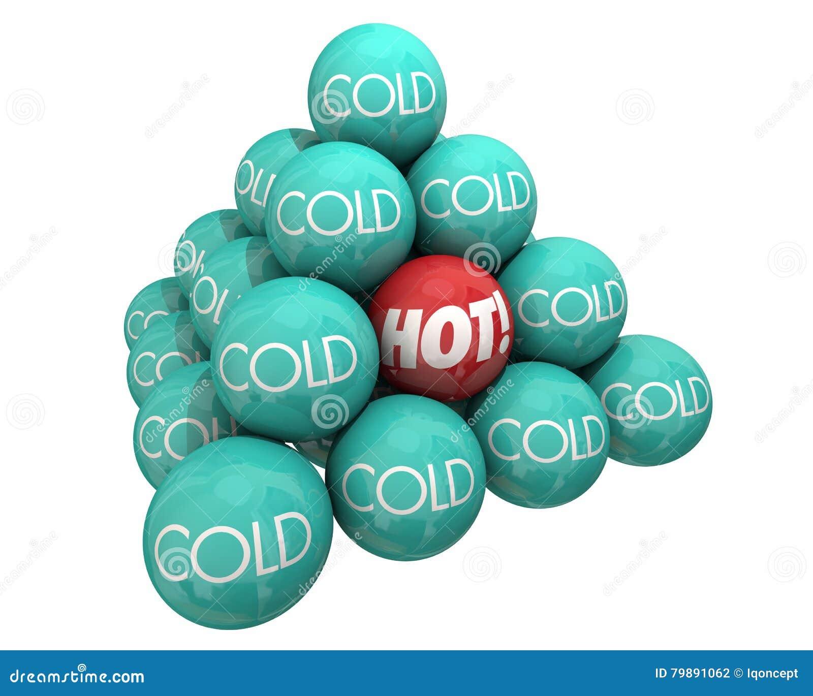 Hot balls